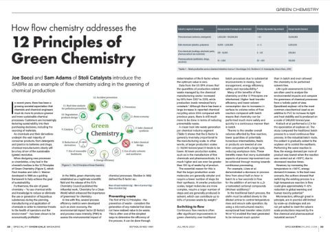 12 principles apply to flow chemistry