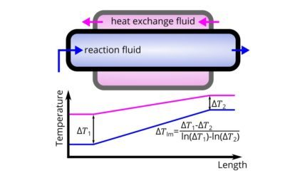 How to calculate heat transfer in continuous flow applications